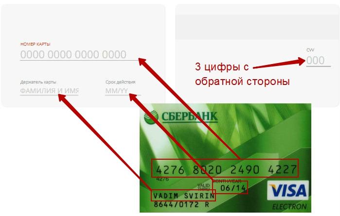 сбербанк онлайн алиэкспресс