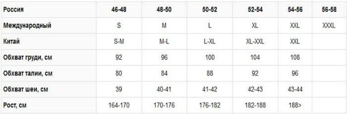 таблица мужских размеров алиэкспресс
