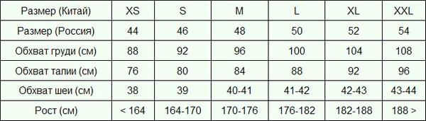 размеры куртки таблица алиэкспресс